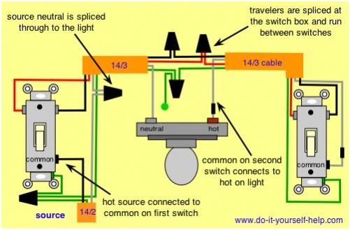 Three Way Switch