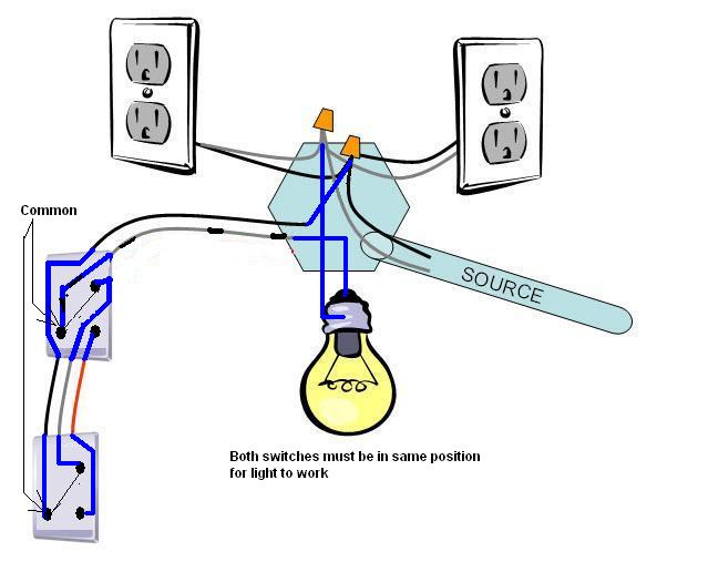 learning purposes: 3-way switching-3waywiring-before-edit.jpg