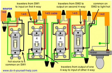 3 way switch with 3 locations and 1 dimmer 4 switch circuit