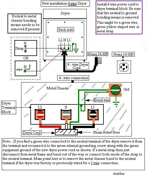 Dryer wiring-4-wire-dryer-option-1.jpg