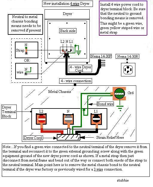 Dryer Wiring Diy Home Improvement Forum