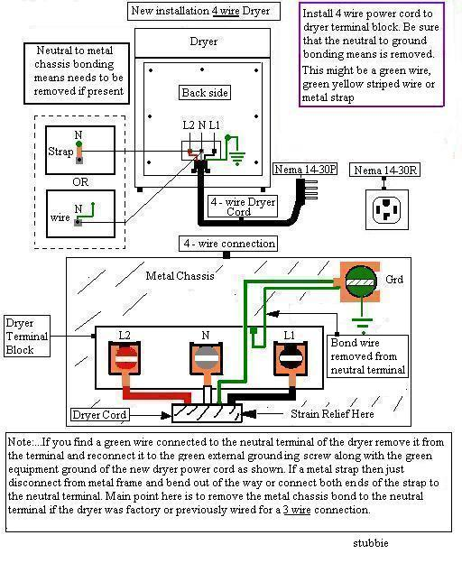 wiring diagram for 3 wire stove plug wiring image wiring diagram for a stove plug askmediy images wiring diagram on wiring diagram for 3 wire