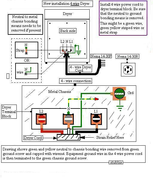 wiring diagram for a prong dryer plug the wiring diagram 4 prong 3 wire dryer cord nodasystech wiring diagram