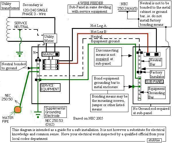 220V 100A Circuit-4-wire-feeder-same-building.jpg
