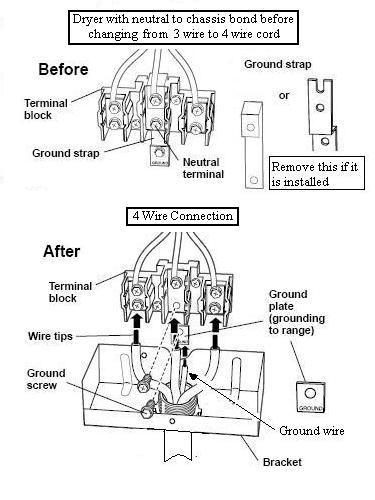 wiring diagram for ge stove schematics and wiring diagrams whirlpool gas range wiring diagram diagrams and schematics