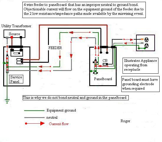 Why Can\'t You Connect Ground/Neutral Bus Bars On A Sub - Electrical ...