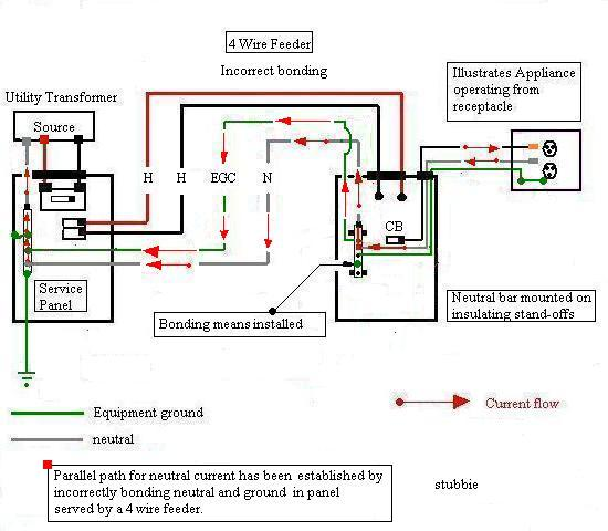 sub panel diagram 14 5 derma lift de \u20224 wire panel wiring diagram wiring diagram