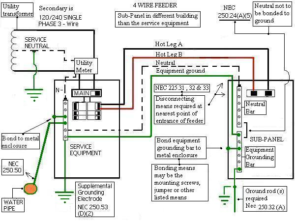 Wiring Diagram For Attached Garage : Detached garage sub panel grounding q electrical diy