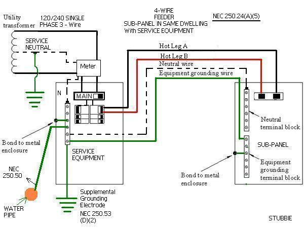 Wiring Diagram For Attached Garage : Sub panel wiring diagram images