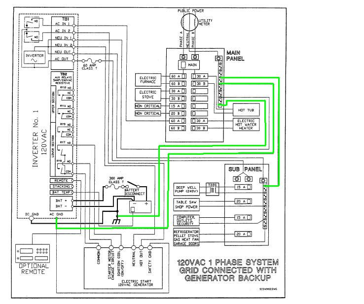 home electrical wiring circuit images wiring diagram electrical using a 2 pole breaker for 120v circuit