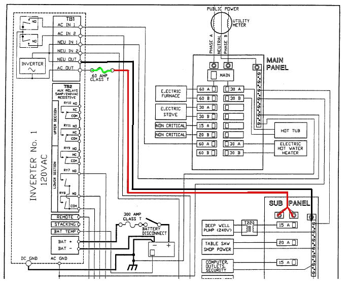 38896d1317388968 electrical using 2 pole breaker 120v circuit 4024 inverter electrical using a 2 pole breaker for 120v circuit electrical 2 pole breaker wiring diagram at bakdesigns.co