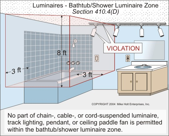 track lights in bathroom-410.4-d-.jpg