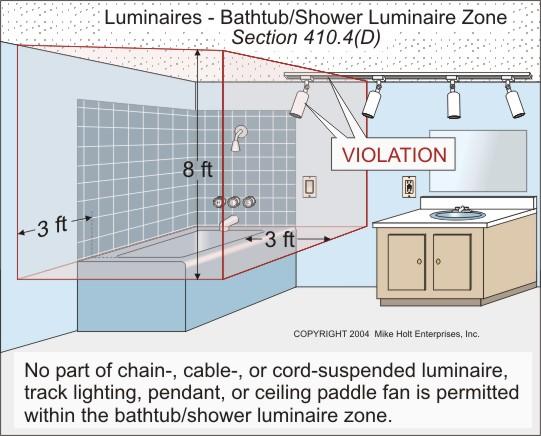 Track Lights In Bathroom - Electrical - DIY Chatroom Home ...