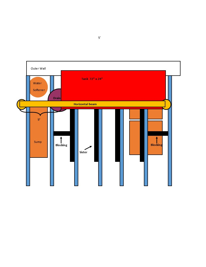 best way to reinforce floor-44d40fb1-07e7-4999-a4a3-27f905aef09e_1519346153736.jpeg