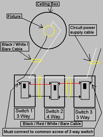Wire Multiple Lights controlled by 4-way Switch?-4waypw3rdfd3rd-next-1.jpg