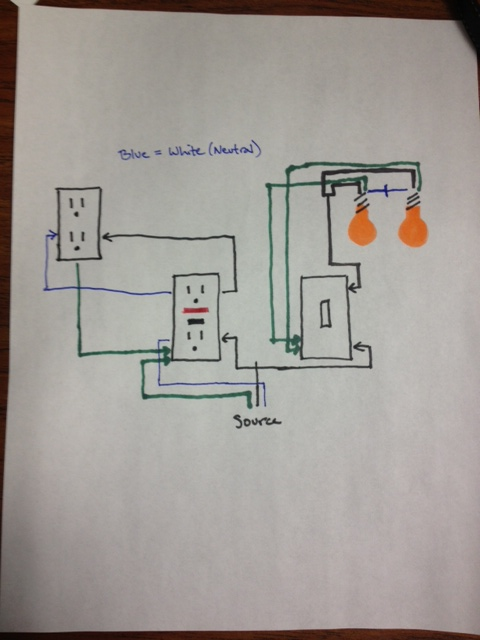 Wiring A Light Switch Off A Gfci Outlet - WIRE Center •