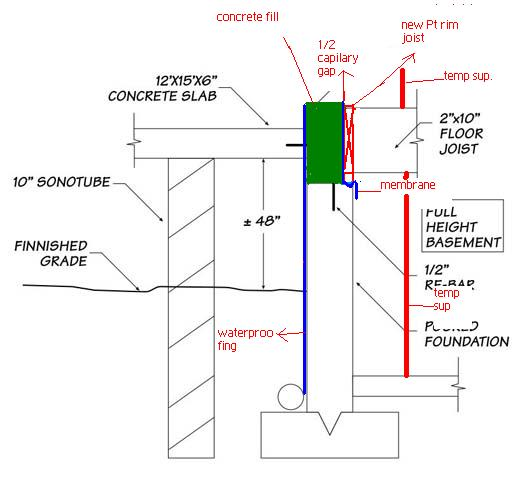 How To Replace A Rotten Rim Joist Behind A Raised Concrete
