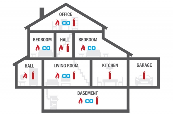 Smoke Co Alarms Need Cec Clarification Afci Location