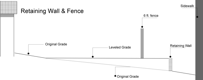 Retaining Wall part of a Fence?-9825_grade_drawing.jpg