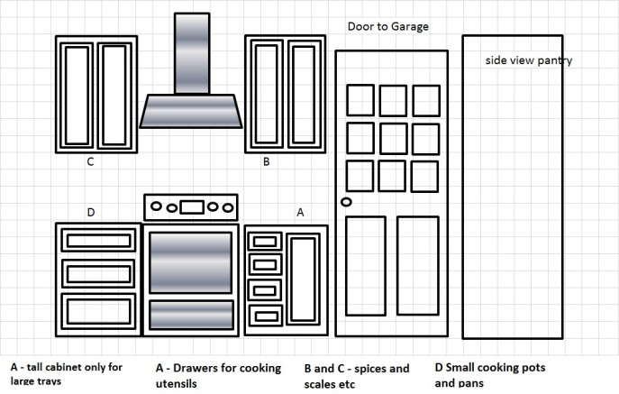 Thoughts on kitchen layout??-kitchen-garage-wall.jpg