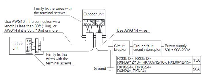 Mini Split breaker or GFCI  wire.-aaa.png
