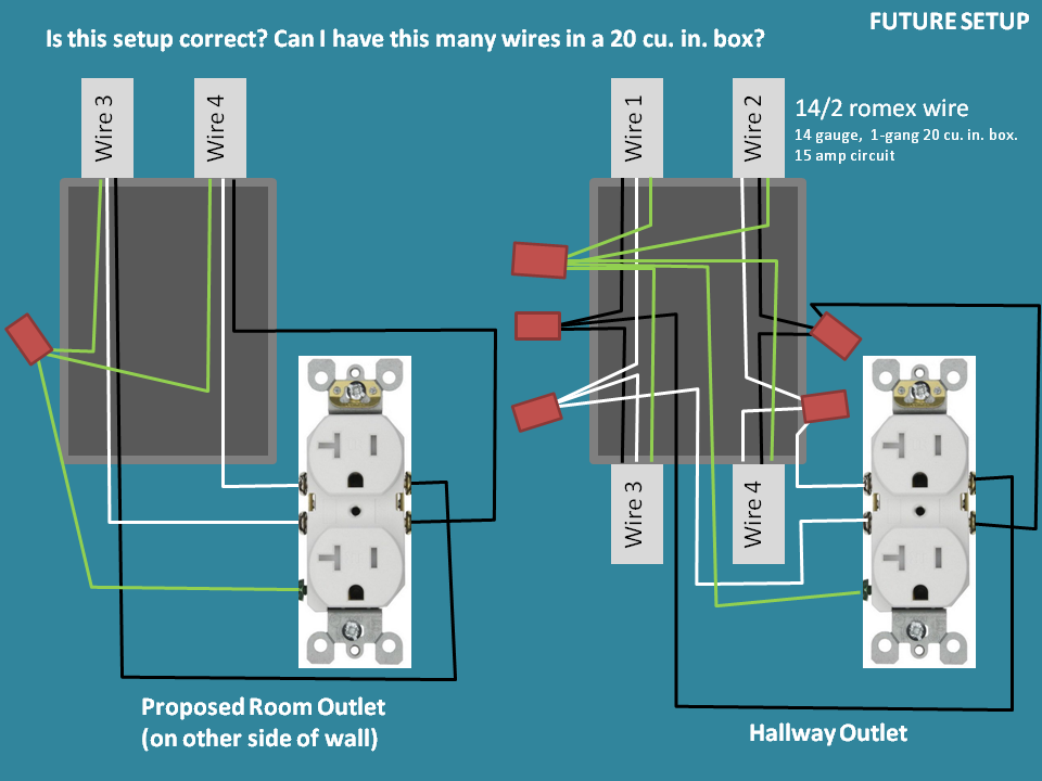 Power For New Electrical Outlet From An Existing Outlet - Electrical ...