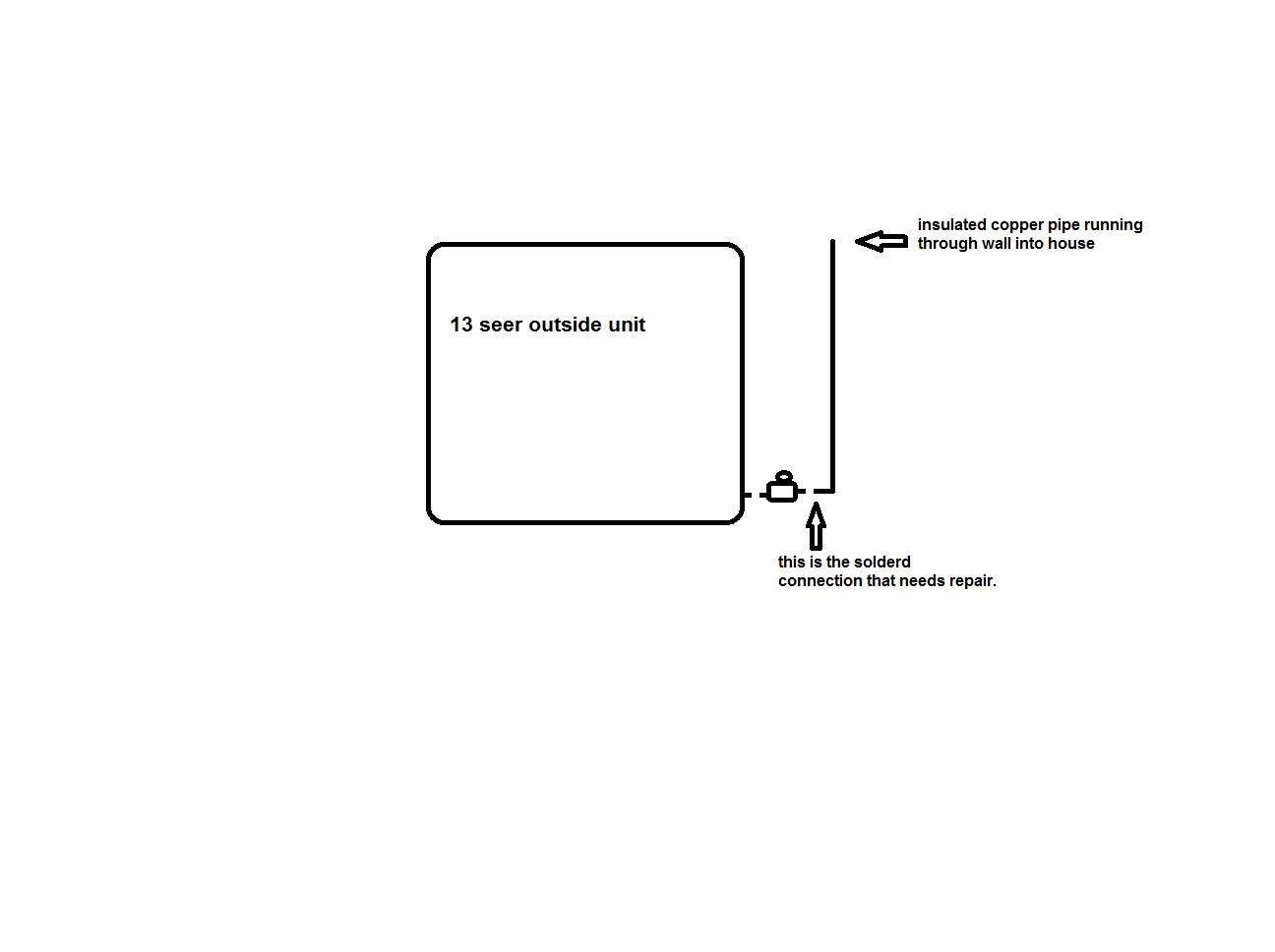central AC repair. is this true?-ac.jpg