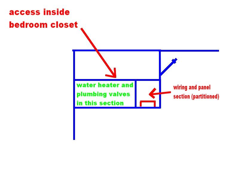 Access code?-access-panel.jpg