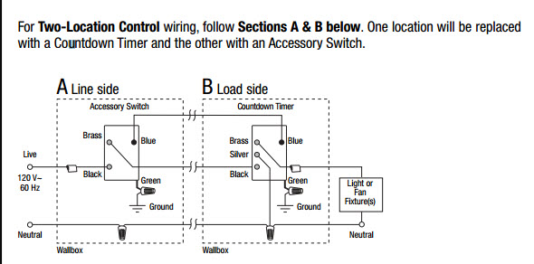 lutron al dimmer wiring diagram images dimmer and switch not lutron 3 way dimmer wiring diagram lutron dimmer 3 way switch