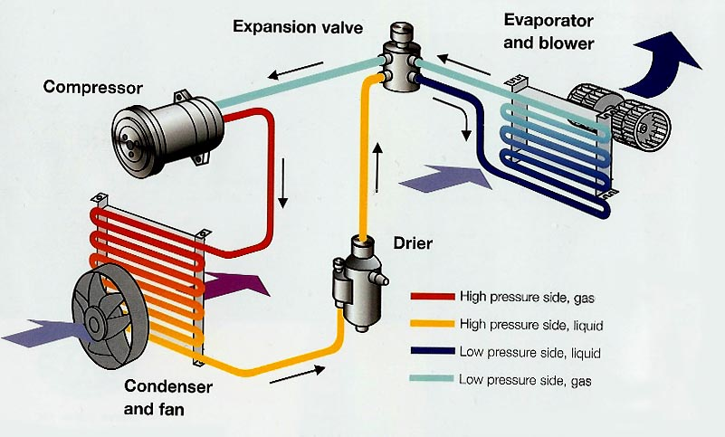 Humidity question-acsystem.jpg