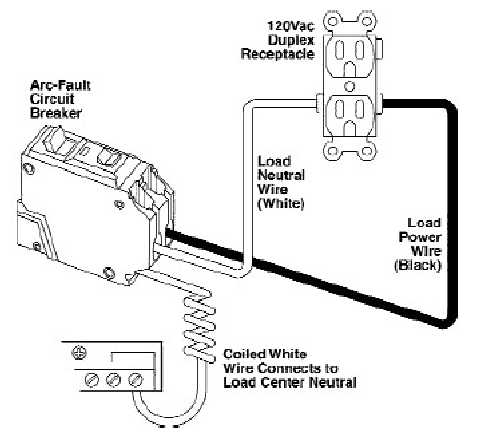 Arc Fault Break Tripping when any light switch turned on-afci-1.jpg