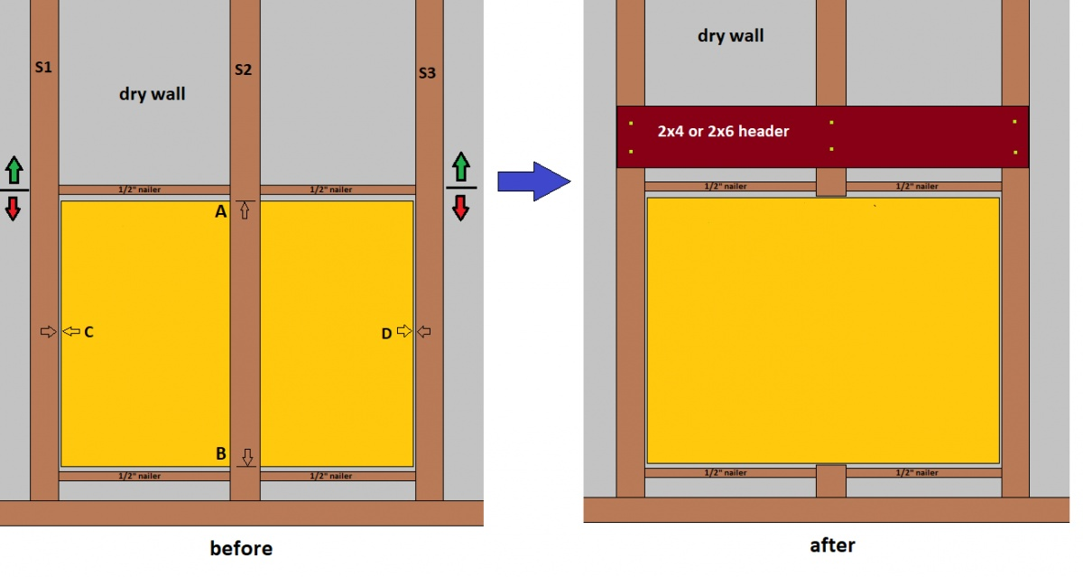 Need Advice On In-wall Compartment Framing ... - Carpentry - DIY ...