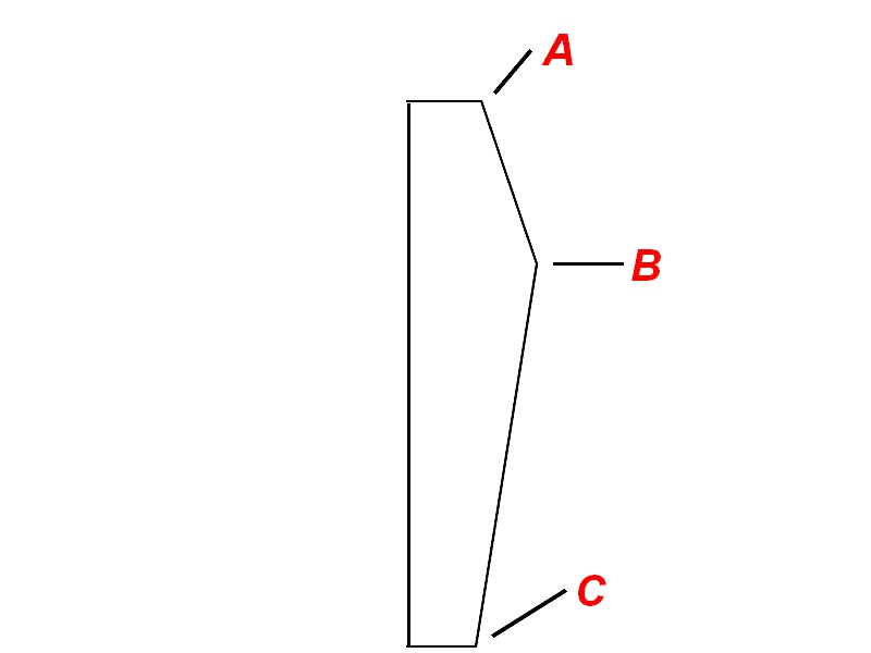 Need some quick help with coffin angles.-angles.jpg