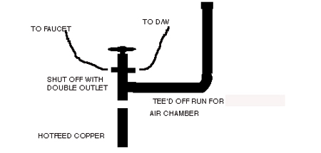 PLEASE tell me no plumber would do this!-ashutoff.jpg