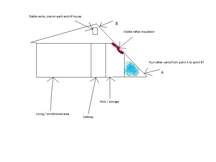 Attic insulation / venting of 60s era house-attic-insulation-diagram.jpg