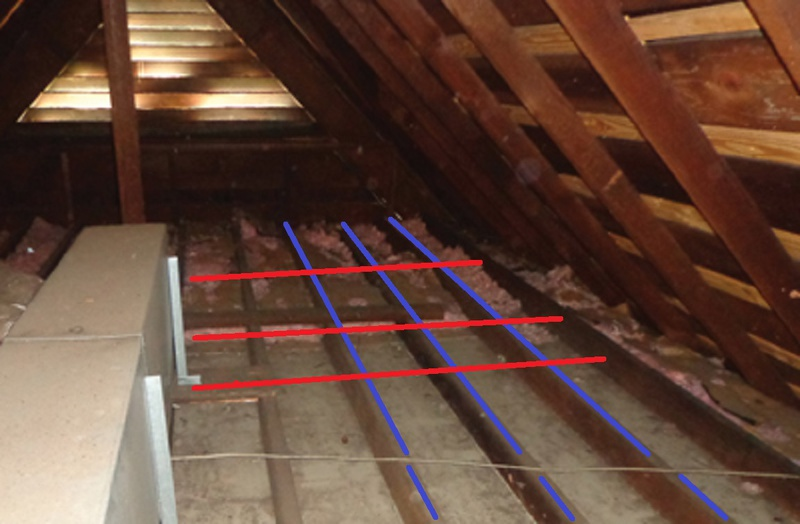 Raise Attic Floor Over Wires With 2x2s Carpentry Diy