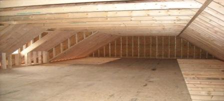 Collar Ties Or Rafter Ties Building Amp Construction