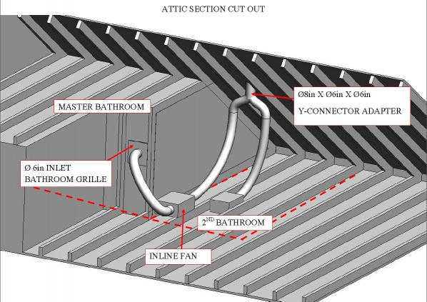 Fan Duct Work : Bathroom fans duct work would this hvac diy