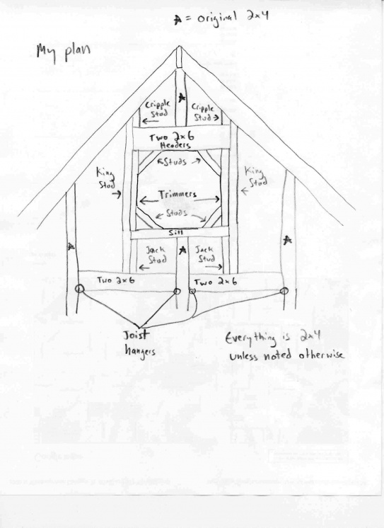 Window in the gable of my old house?  Challenging!-attic-plan.jpg
