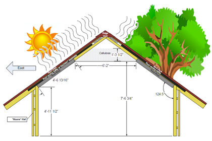 (Partial) Radiant Barrier Above Finished Attic?-attic-room-roof-plan.png