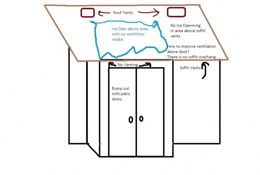 Poor Ventilation Causing Ice Dam?-attic-ventilation.jpg
