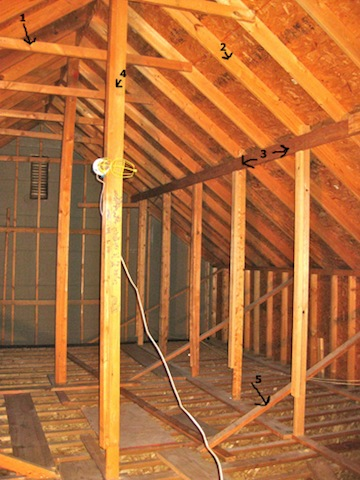 Can someone explain this Attic Space for me?!?!-attic3.jpg