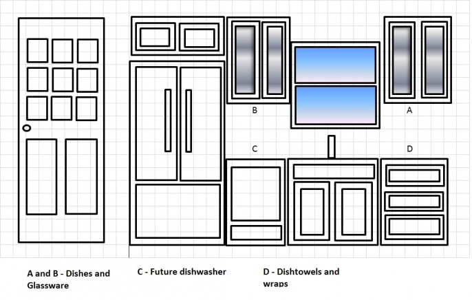 Thoughts on kitchen layout??-b-kitchen-sink-wall.jpg