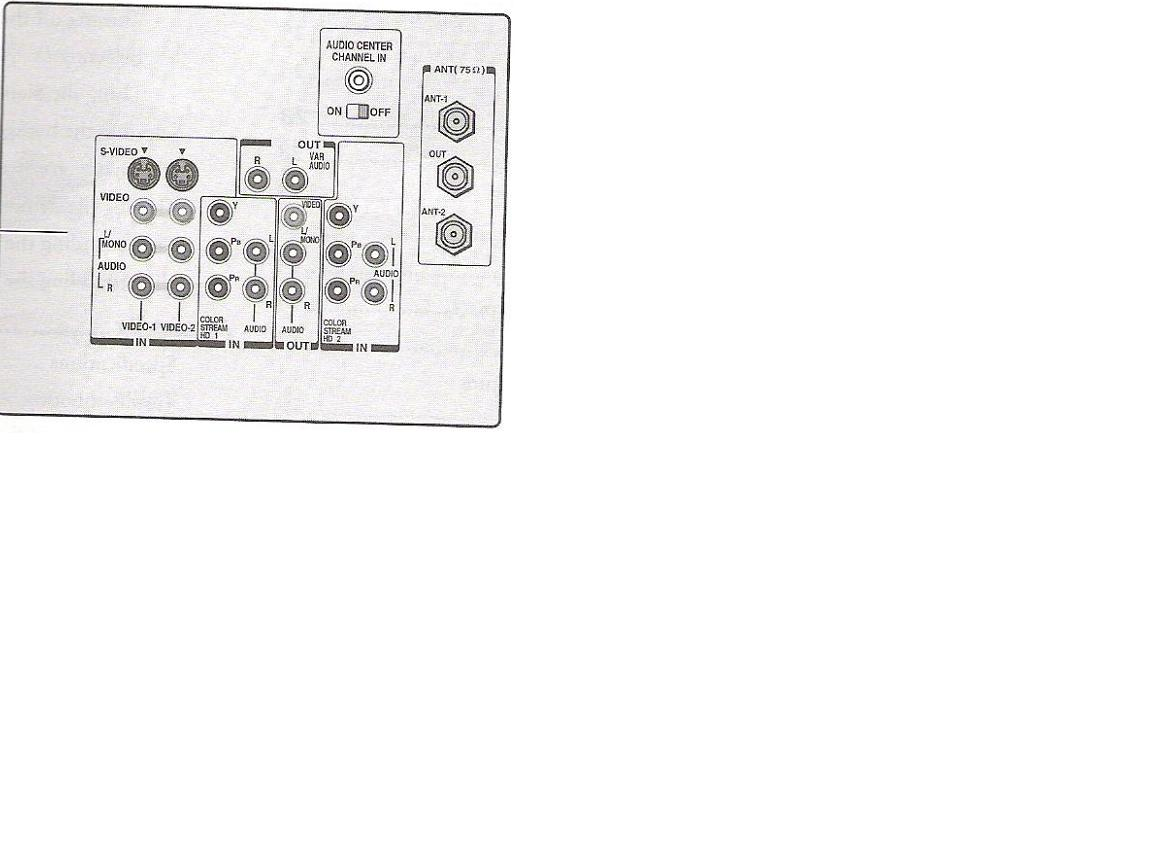 wiring my home theater system, help!!!!-back-tv.jpg