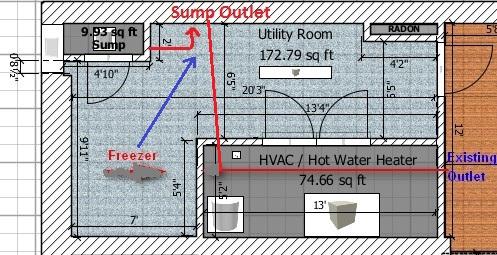 Sump Pump Circuit-backroom.jpg