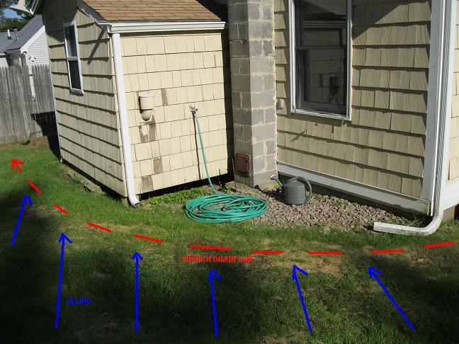 Formed Concrete French Drain?-bad-corner.jpg