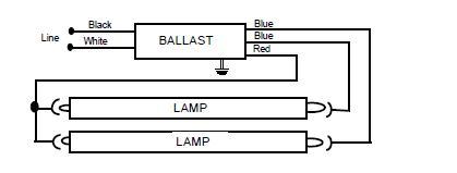 ballast replacement-ballast.jpg