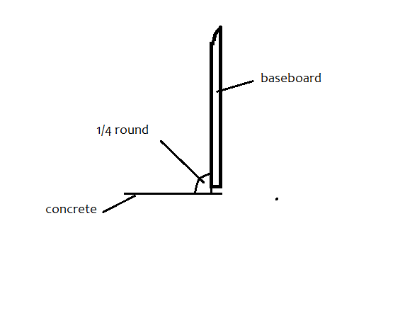 Can i reuse old baseboards-baseboard.png