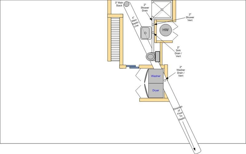 Basement Bathroom Plumbing Layout Plumbing DIY Home Improvement