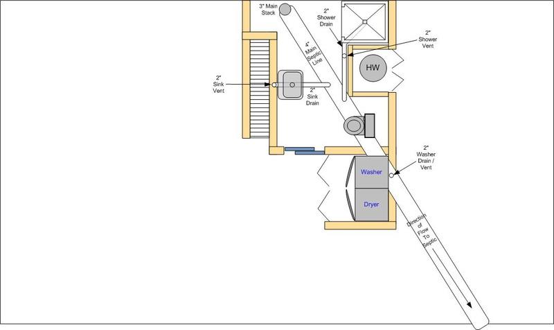 basement bathroom plumbing layout basement bathroom drains ventsjpg - Basement Bathroom Plumbing